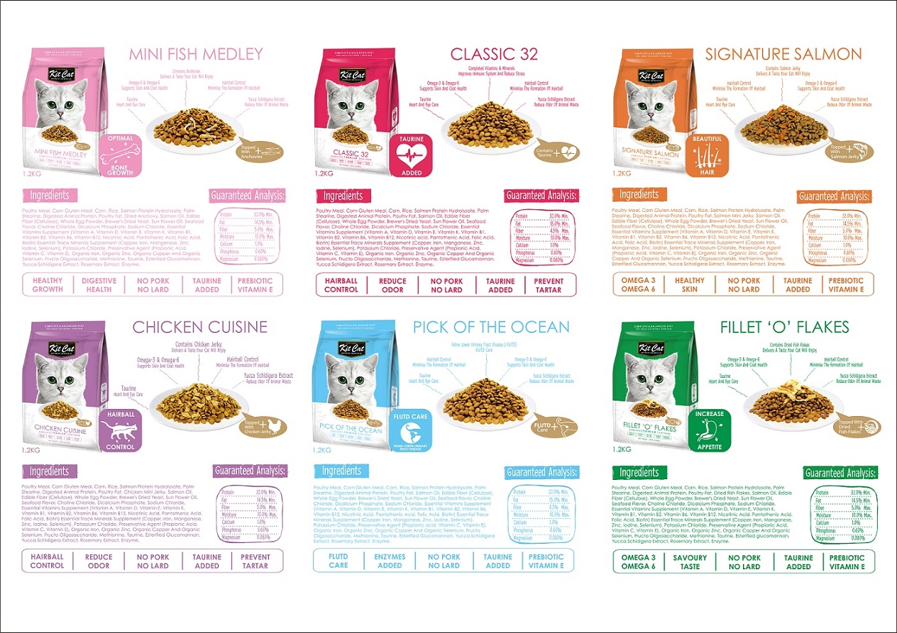 Kit Cat Premium Dry Food 1.2kg
